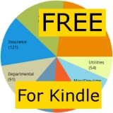 Personal Finance Manager Lite For Kindle ~ perfinman
