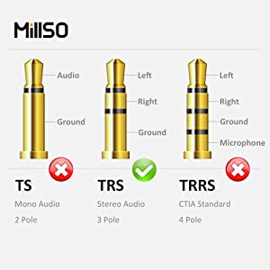 MillSO 6.35 to 3.5 Audio Adapter, TRS Stereo 6.35mm 1/4 Male to 3.5mm 1/8 Female Compatible for Home Audio, Amplifiers, Guitar, Piano, Home Theater Devices, or Mixing Console - 12inch/30CM (Color: MTF635)