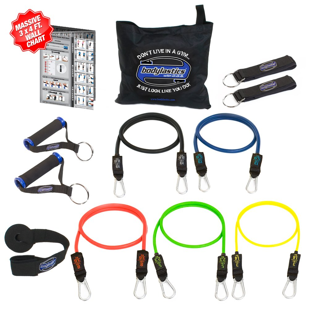 Best Exercise Resistance Band In 2019