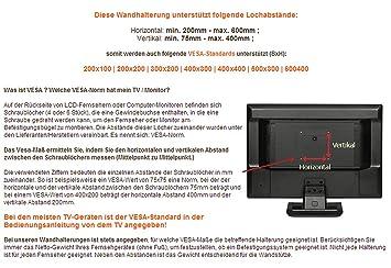 Testbericht Lesen : Ricoo ® Motorisierte Wandhalterung TV Schwenkbar SE2564