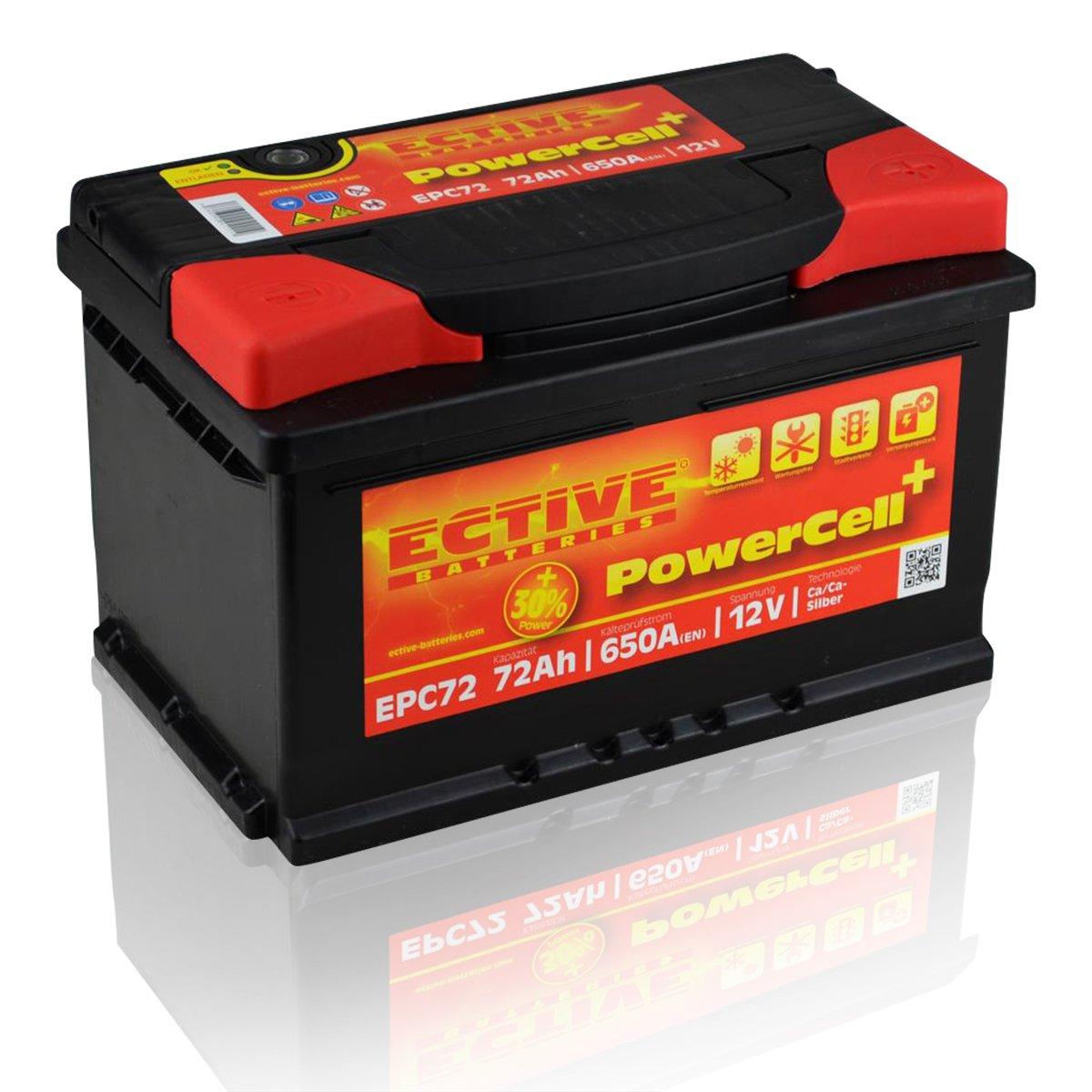 autobatterie vergleich: