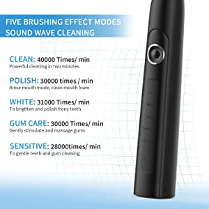 Liberex Sonic Electric Toothbrush MS100 - 5 Modes IPX7 Waterproof with USB Wireless Charging Base Holder, 2 Minutes Smart Timer, 4 Hours Charge for 30 Days Use, Dentist Recommended, FDA Approved (Color: Black, Tamaño: Medium)