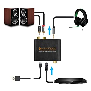 Neoteck DAC Converter Digital SPDIF Coaxial Toslink to Analog Stereo L/R RCA 3.5mm Jack Audio Converter Adapter with Optical Cable for PS3 XBox HD DVD PS4 Sky HD Plasma Blu-ray Home Cinema Systems