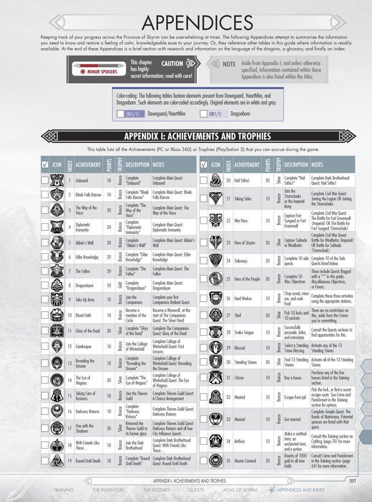 Ricerche correlate a Guida ufficiale skyrim pdf download ita
