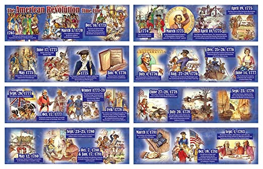 Carson Dellosa Mark Twain The American Revolution Time Line Bulletin Board Set (410051)