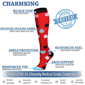 CHARMKING Compression Socks 15-20mmHg is Best Graduated Athletic & Medical for Men & Women, Running, Flight, Travels (L/XL(US Women 8-15.5/US Men 8-14), Multicolour 03) (Color: 03 Blue/White/Navy/Red/Sky Blue/Yellow/Gray, Tamaño: Large/X-Large (US Women 8-15.5/US Men 8-14))