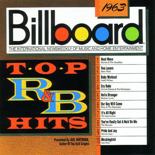 Various - Hits Of The Eighties