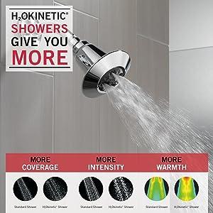 Delta Faucet 2-Spray Shower Head, Chrome 75152 (Color: Chrome, Tamaño: 1 Unit)