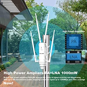 [Newest 2019]WAVLINK-WN572HG3-AC1200 High Power 802.11AC Dual Band 2.4+5G 1200Mbps Outdoor Wireless Access Point (AP)/Router/Repeater WiFi Blast Range Extender Internet Signal Booster Amplifier in PoE (Color: Dual Bands (2.4GHz 300Mbps + 5GHz 867Mbps), Tamaño: Outdoor)
