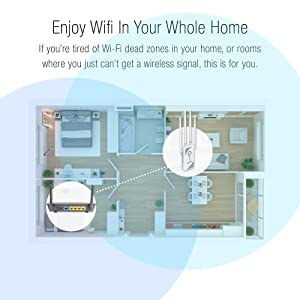 WiFi Extender - Dual Band AC1200 Range Extender and Repeater with 4 Powerful 5dbi Antennas, Signal Booster for 5ghz WiFi Router,Expand Your WiFi Internet Throughout Your Home or Office by NET-DYN