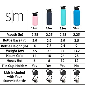 Simple Modern 18oz Summit Sports Water Bottle - Travel Mug Stainless Steel Flask +2 Lids - Wide Mouth Double Wall Vacuum Insulated Pink Leakproof -Malibu (Color: -Malibu, Tamaño: 18oz)