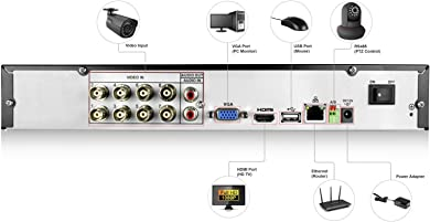 Components of your security camera system