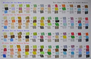Assorted 36-color Set of Finecolour Sketch Marker for Fashion Design with One Carrier Bag, Alcohol Based Ink, Double Ended, Cheap Art Marker Pen Alternatives for Practice