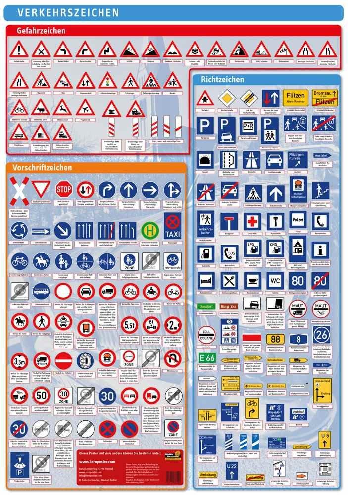 Theorie SpeedLearning Verkehrszeichen und ihre Bedeutung