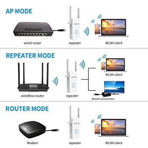 ?2019 Newest? WiFi Extender High Speed WiFi Range Extender Up to 1200 Mbps WiFi Signal Booster with Dual Bands 2.4GHz & 5.8GHz WiFi Repeater Works with Any Router