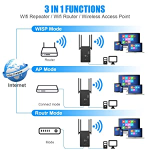 URANT Wifi Range Extender | Up to 1200Mbps |Repeater, Internet Booster, Access Point, 2.4 & 5.8GHz Dual Band WiFi Extender with Gigabit Ethernet Port| Extend Wifi Signal to Smart Home & Alexa Devices.