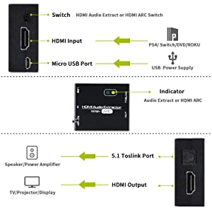 4K HDMI Audio Extractor, Tendak HDMI to HDMI with Optical SPDIF Toslink ARC Audio Adapter Support 3D for PS3/4/Xbox/Roku/Bul-Ray/DVD Player/Sky HD Box/HDTV (Color: Black)