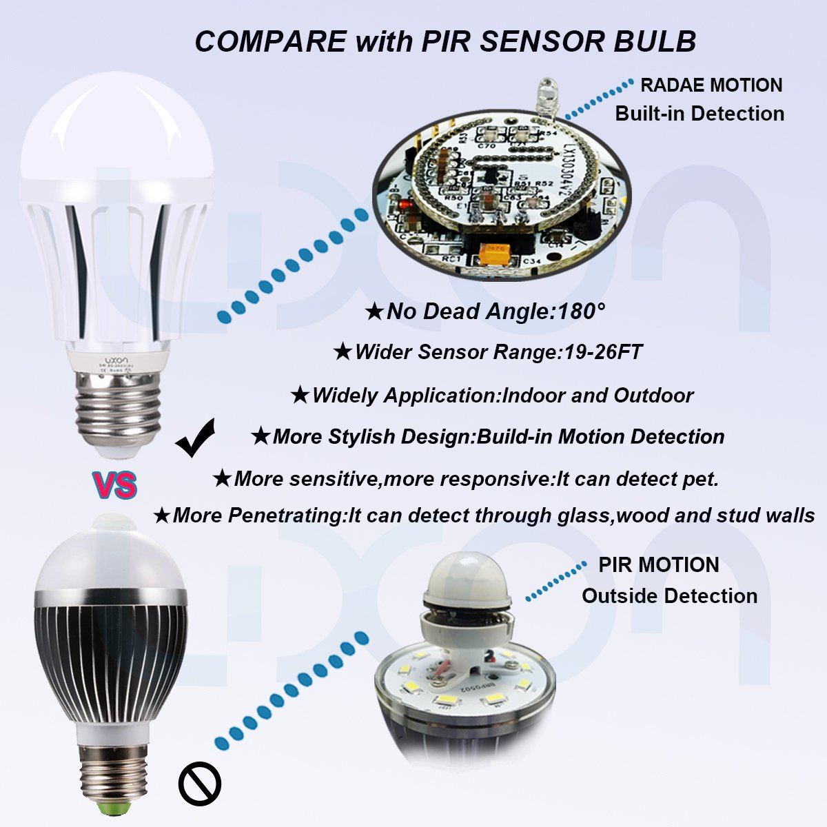 Dusk to Dawn LED Motion Sensor Light Bulb,100 Watt Equivalent (9W) A19 E26 Radar LED Sensor Night Light Soft White(2700K) for Bedroom,Stair,Garage,Backyard,Doorway