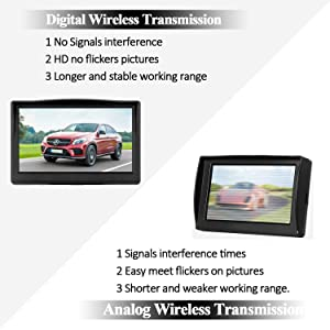 iStrong Digital Wireless Backup Camera System for RV/Cars/Trailers/Truck 5'' Monitor Kit Rear/Front/Side View Camera Reverse/Continous Use Guide Lines ON/Off IP69 Waterproof