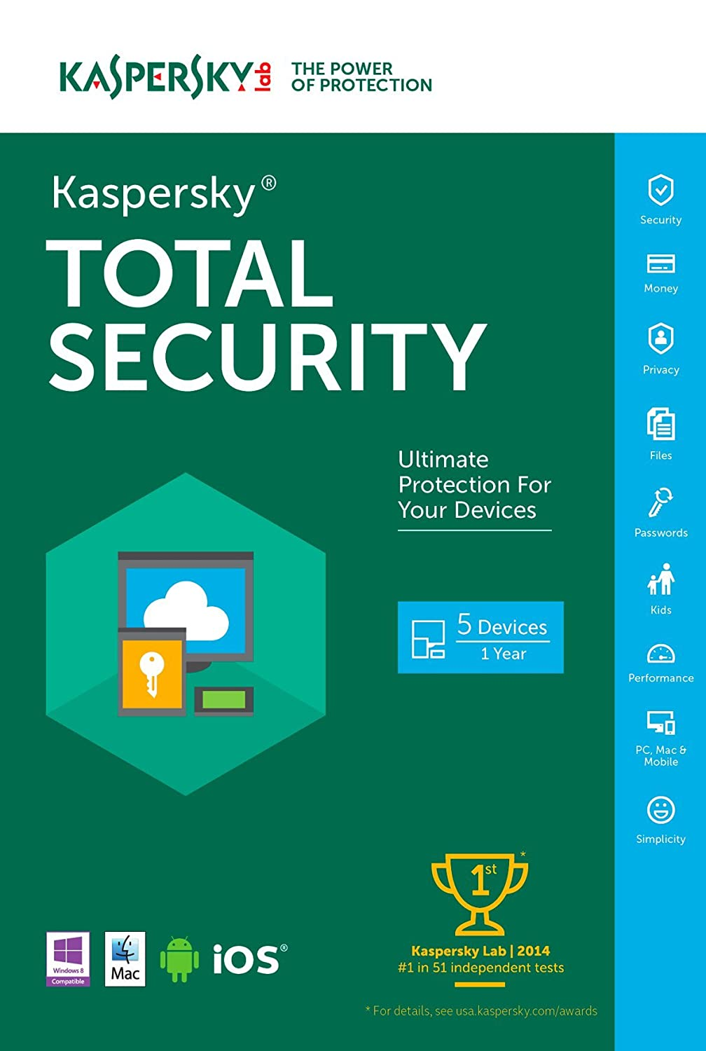 Kaspersky Total Security 2016 | 5 Devices | 1 Year | Download (Online Code)