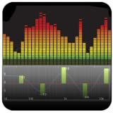 Equalizer Vol Effects