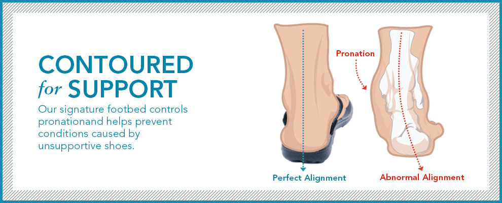 Pronation Foot Foot health