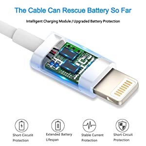 Lightning Cable, GANJOY iPhone Charger 3PACK 3FT/6FT/6FT Nylon Braided 8 pin Charging Cables USB Charger Cord, Compatible for iPhone X / 8 / 8 Plus /