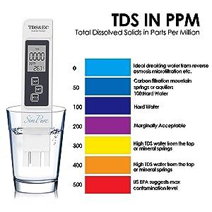 SimPure TDS Meter Digital Water Tester, TDS Meter, EC Meter & Temperature Meter 3 in 1, with ATC,Ideal Water Test Meter for Drinking Water, Aquariums (Tamaño: TDS Meter)