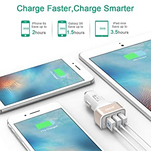 iXCC UL Certified 36W/7.2A 3 Port Car Charger, Fast Car Charger Adapter for iPhone 7s 6s Plus, USB Car Charging Ports for Galaxy S8 S7 S6 Edge, iPad