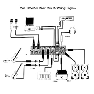 Mixer Console Wiring Diagram | Wiring Schematic Diagram on pro tools studio diagrams, midi hookup diagrams, audio connector diagrams, mixer parts, mixer circuit schematic, home theater system connection diagrams, xbox 360 cable connections diagrams, powered mixer diagrams, sewage pump venting diagrams, pa hookup diagrams,