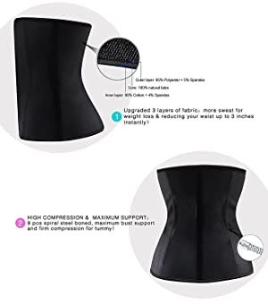 69f4b33934 YIANNA Women s Underbust Latex Sport Girdle Waist Trainer Corset Fat Burner  Abdominal Waist Trimmer Body Shaper For Weight Loss ...