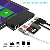 KETAKY Microsoft Surface Pro 4 USB 3.0 Hub Docking Station with Gigabit 1000Mbps Ethernet Port, 4K HDMI, 2 x USB 3.0 Ports, SD/Micro SD Card Reader for Surface Pro 4 2015 Microsoft Surface Dock (Color: Microsoft Surface Pro 4 Hub with Ethernet LAN)