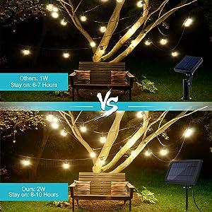 Solar String Lights Outdoor Waterproof - 27 Ft Commercial Grade Weatherproof, Smart Dusk to Dawn Sensor, 12 Pcs 2W Shatterproof Vintage Edison Bulb, Decor for Patio, Pergola, Garden, Bistro (Tamaño: 27 ft)