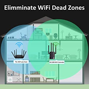 WiFi Range Extender, Anther 1200Mbps WiFi Repeater 2.4 & 5GHz Dual Band Signal Booster, 2 Ethernet Ports, with 4 External Antennas, 360 Degree Full Coverage WiFi Range Extender Repeater, Easy Set-Up (Color: 1500Mbps)