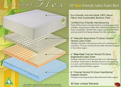 Eco Saver Latex Mattress 12 inch Latex Mattress Twin XL Size (38x80)