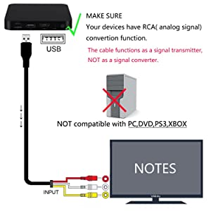 eBerry 5Ft/1.5M USB A Male to 3 RCA Male AV A/V TV Camcorder Adapter Cord Cable for Video TV/ DVD Player