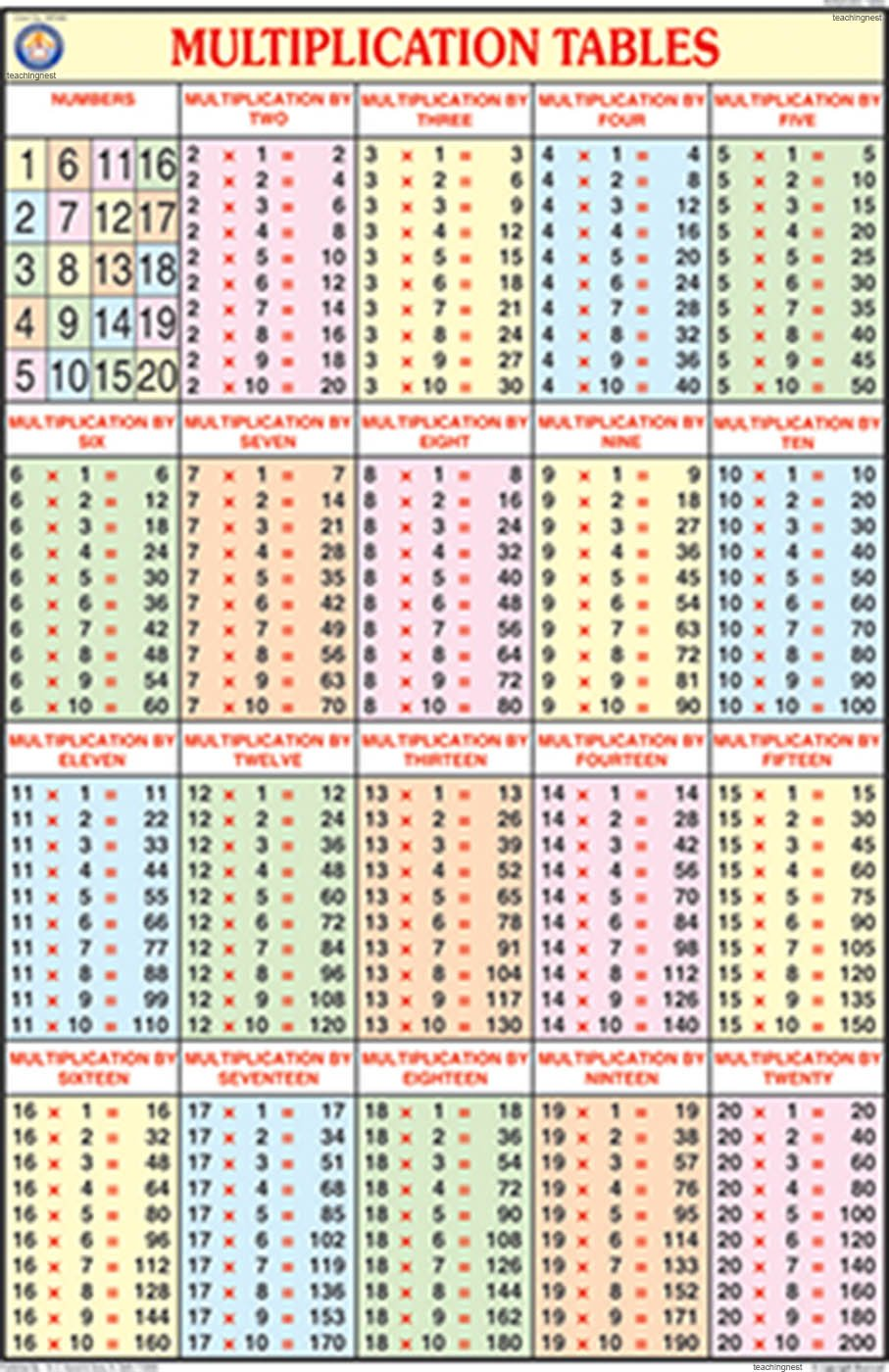 Hd wallpapers multiplication chart up to 1000 x 1000 get free high quality hd wallpapers multiplication chart up to 1000 x 1000 gamestrikefo Gallery