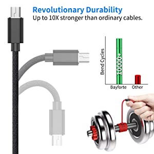 PS3 Controller Charger Charging Cable - 2 Pack 10FT Long Nylon Braided 5 Pin Mini USB Data Sync Cord for Playstation 3, Dualshock 3, PS Move, TI84 Plus CE, GoPro Hero 3+, Cell Phones, MP3 Players