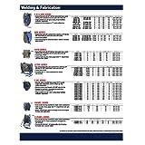 Coxreels 112WTL-1-100 Welding Hand Crank Hose Reel 1/4