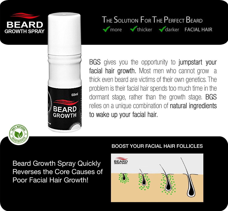 Facial hair growth formula