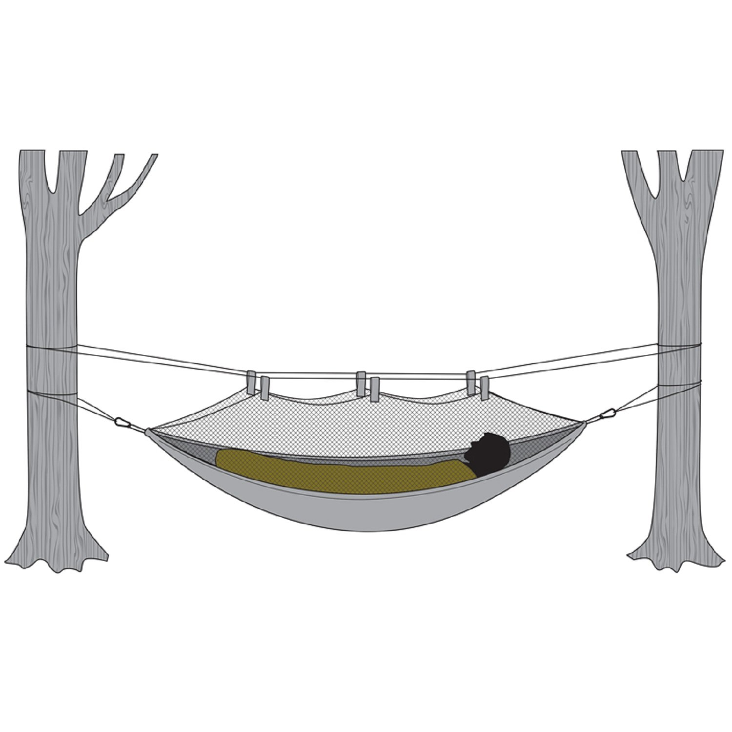 Snugpak Hammock Quilt with Travelsoft Insulation