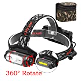 Led headlamp rechargeable Flashlight with Rotating two-way Headband Light for Hunting,Running,Camping,Hiking