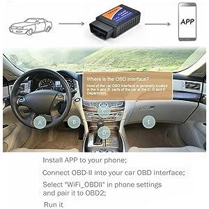 Honda Diagnostic App