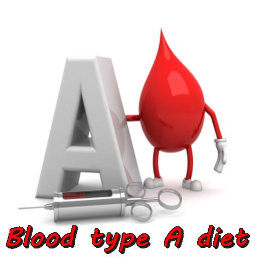 Blood Type A Diet