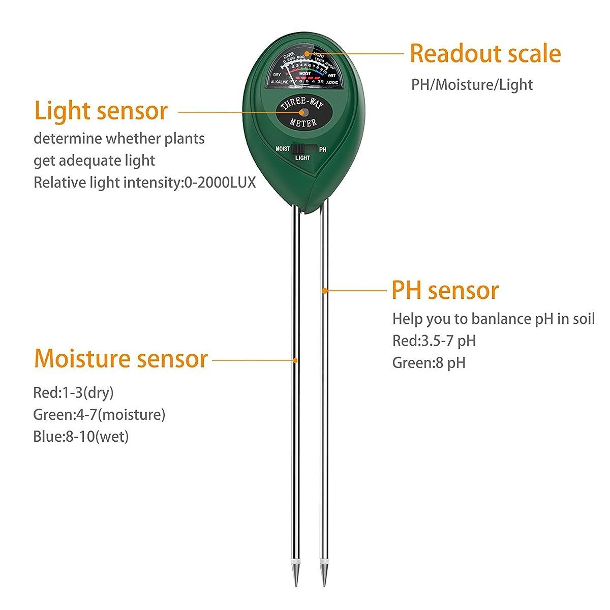 Dr.Meter S30 Soil Moisture Meter Sunlight PH Acidity 3-in-1 Soil Tester Kit for Garden Farm Lawn Planter