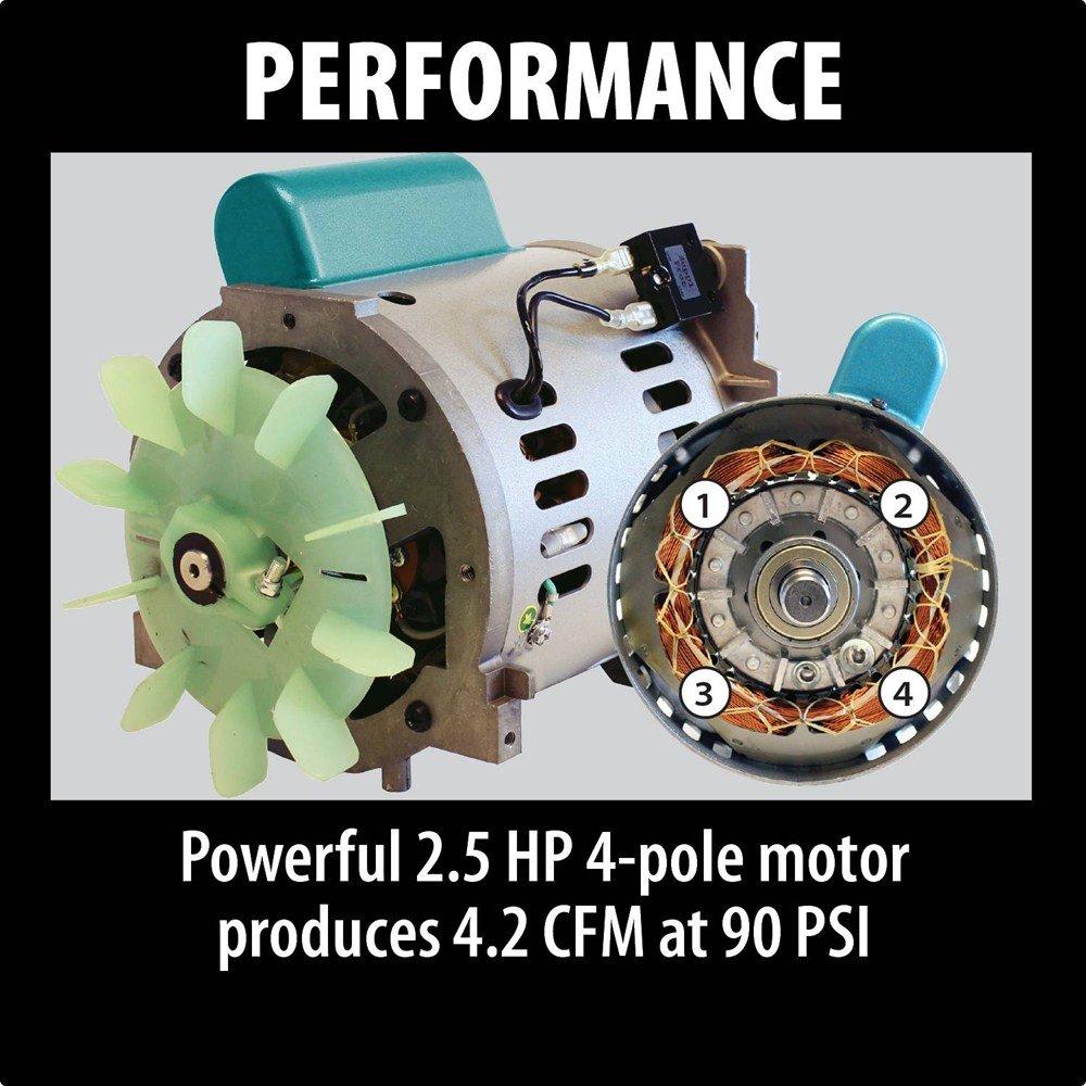Makita mac2400 Motor