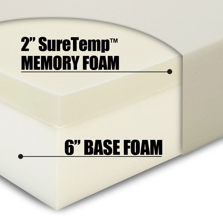 luxury grand king memory foam mattress review