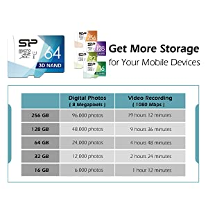 Silicon Power 64GB 5-Pack High Speed MicroSD Card with Adapter (Color: 3D NAND-64GB x5 Pack)