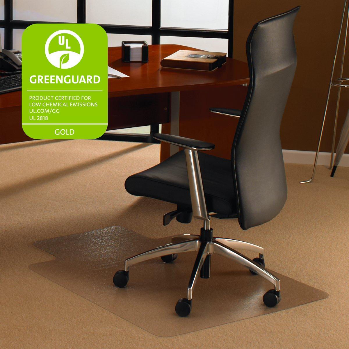 comparison chart of best carpet chair mats