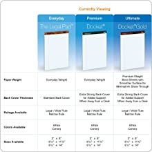 TOPS Docket Writing Tablet, 8-1/2 x 14 Inches, Perforated, White, Legal/Wide Rule, 50 Sheets per Pad, 12 Pads per Pack (63590)